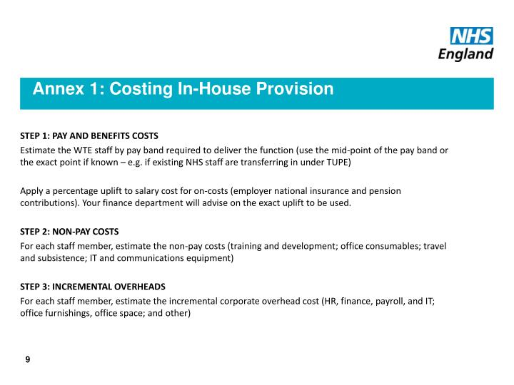 Annex 1: Costing In-House Provision