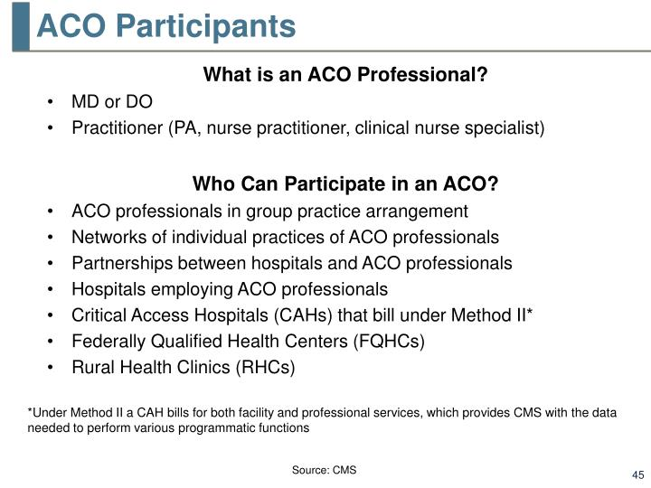 ACO Participants