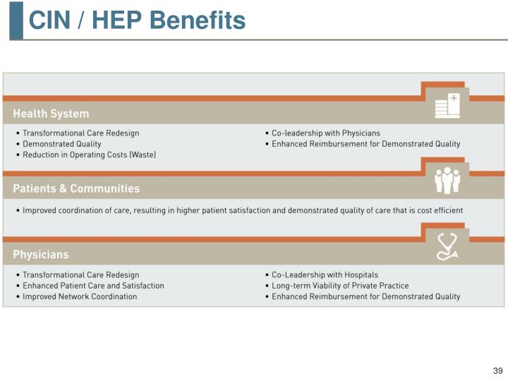 CIN / HEP Benefits