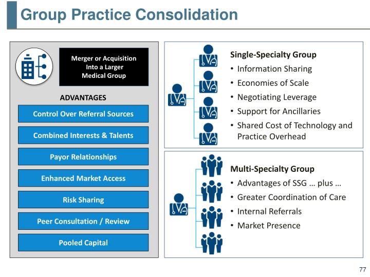 Group Practice Consolidation