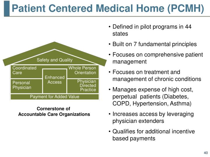 Patient Centered Medical Home (PCMH)
