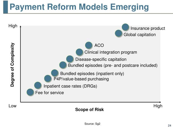 Payment Reform Models Emerging