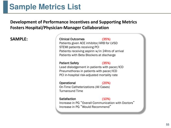 Sample Metrics List