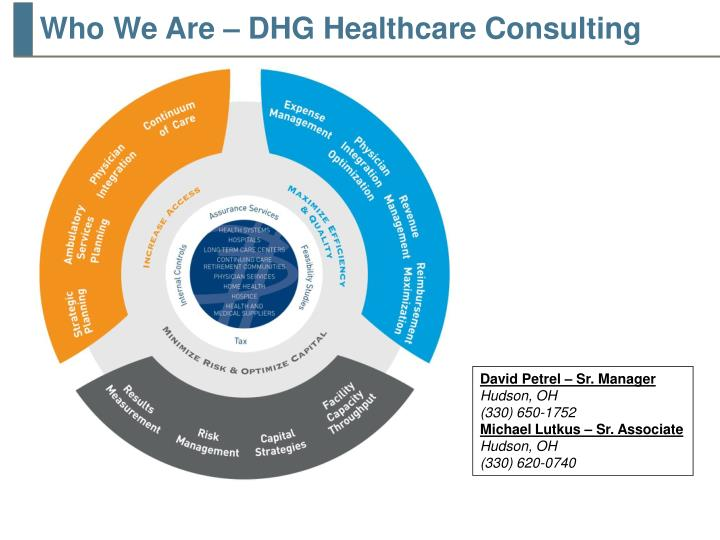 Who We Are – DHG Healthcare Consulting