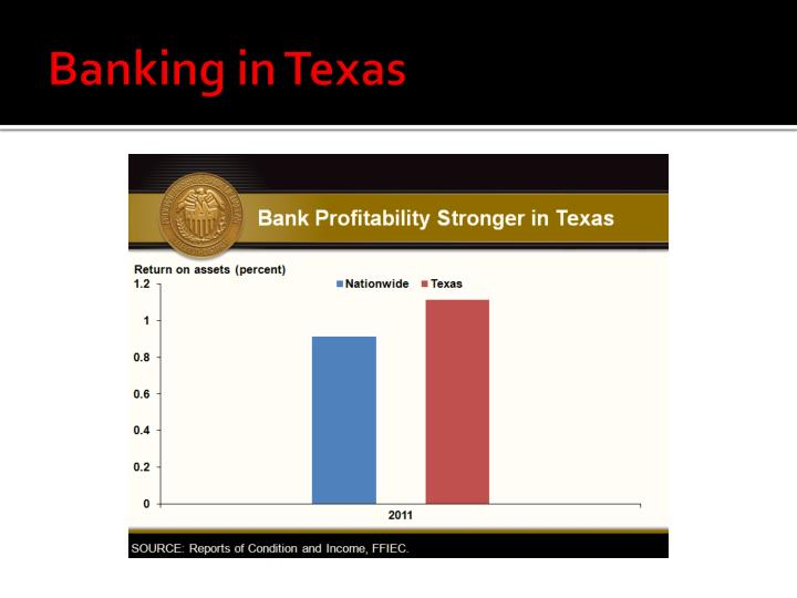Banking in Texas