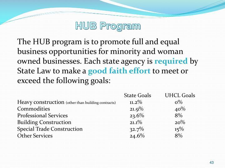 HUB Program
