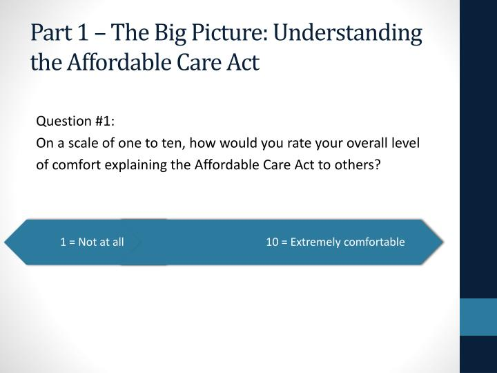 Part 1 – The Big Picture: Understanding the Affordable Care Act