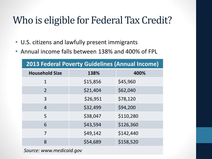 Who is eligible for Federal Tax Credit?