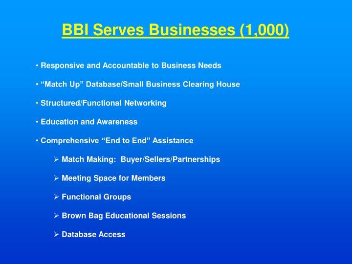 BBI Serves Businesses (1,000)