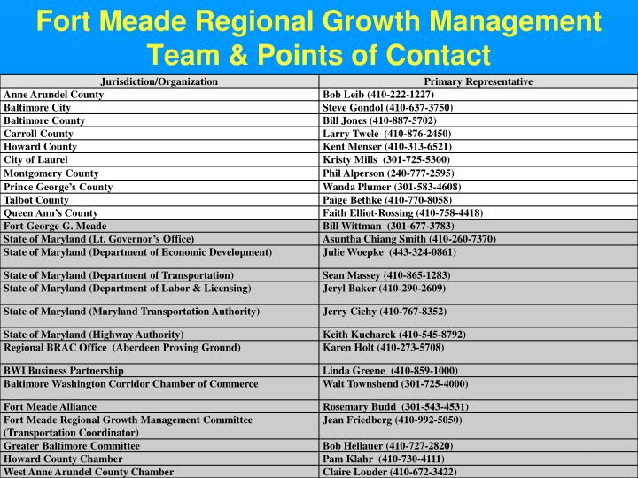 Fort Meade Regional Growth Management Team & Points of Contact