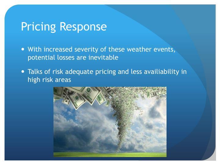Pricing Response