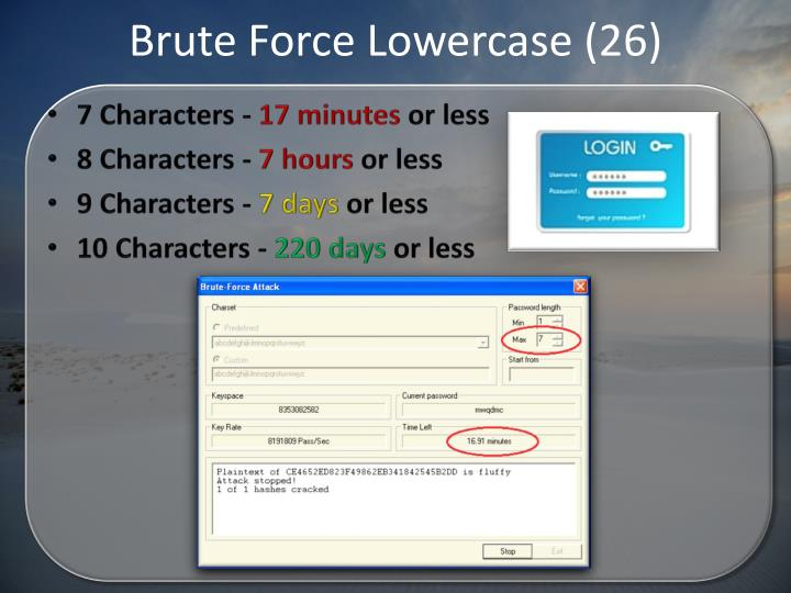 Brute Force Lowercase (26)