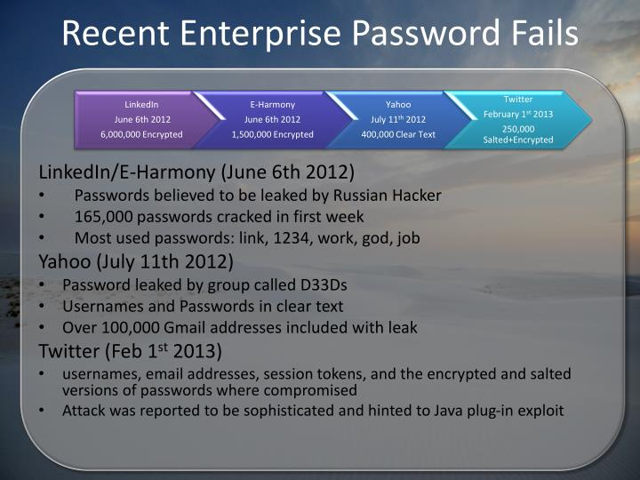 Recent enterprise password fails