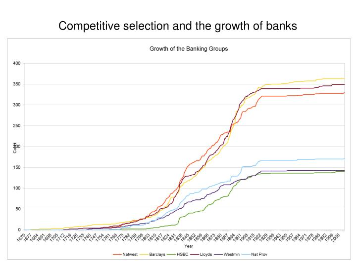 Competitive selection and the growth of banks