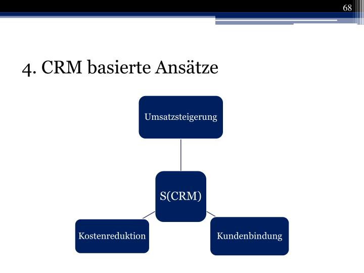 4. CRM basierte Ansätze