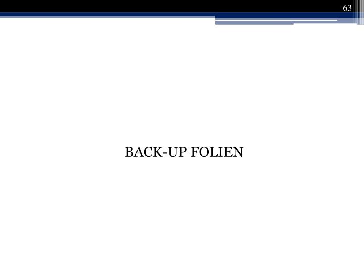 BACK-UP FOLIEN