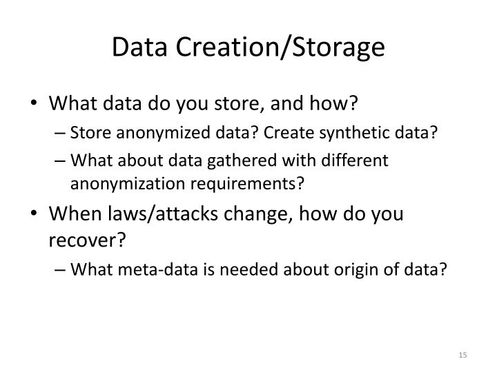 Data Creation/Storage