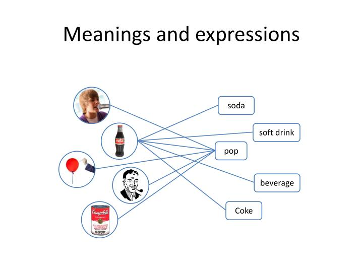 Meanings and expressions