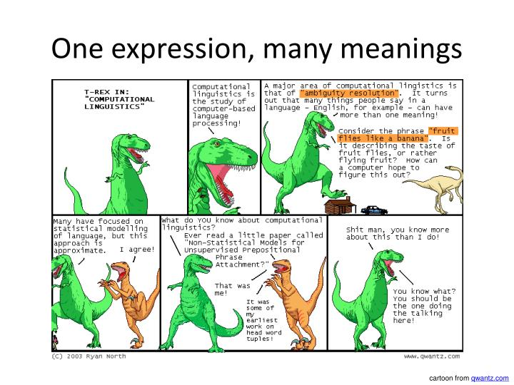 One expression, many meanings