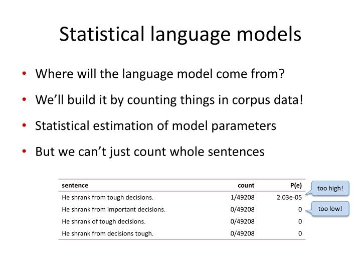 Statistical language models