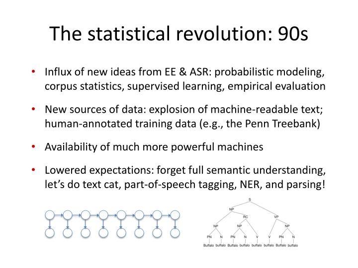 The statistical revolution: 90s
