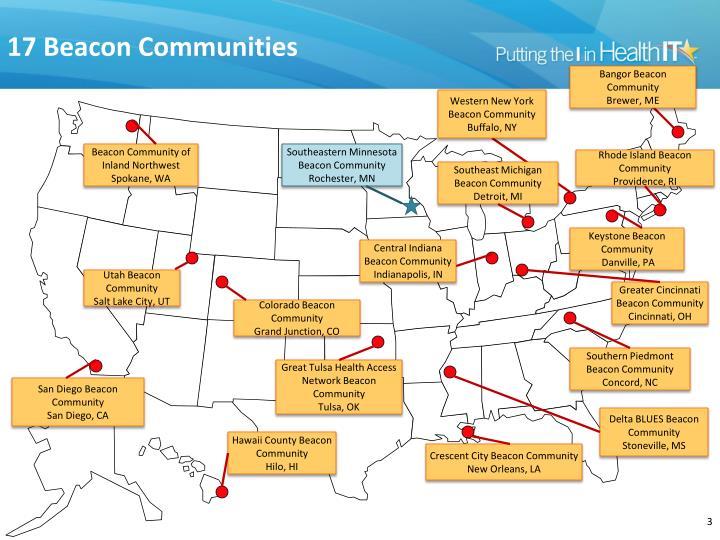 17 Beacon Communities