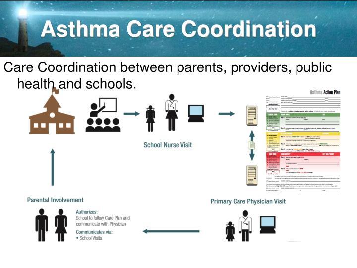 Asthma Care Coordination