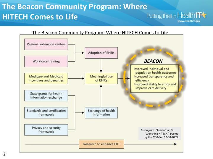 The Beacon Community Program: Where HITECH Comes to Life