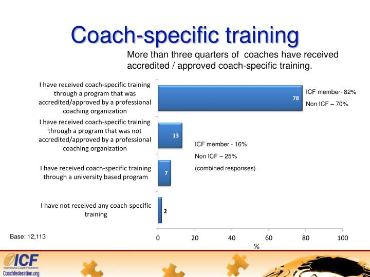 Coach-specific training