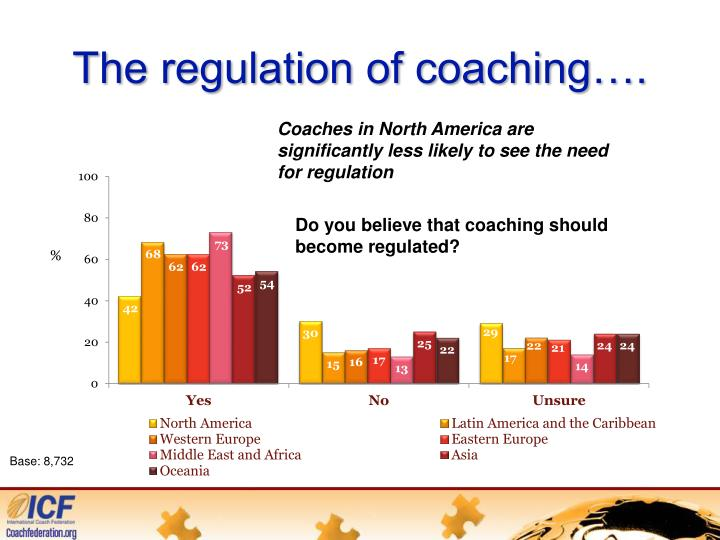 The regulation of coaching….