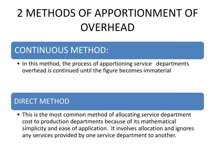 2 METHODS OF APPORTIONMENT OF OVERHEAD