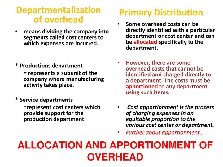 ALLOCATION AND APPORTIONMENT OF