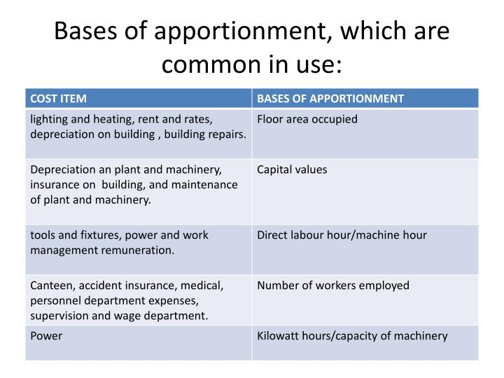 Bases of apportionment, which are common in use: