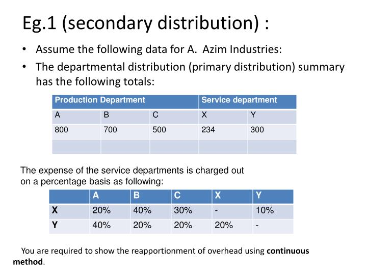 Eg.1 (secondary distribution) :