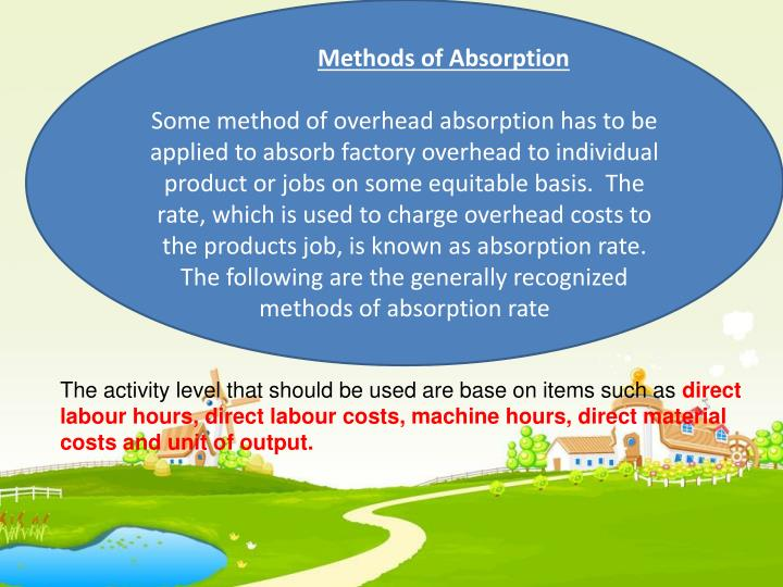 Methods of Absorption