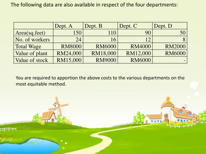 The following data are also available in respect of the four departments: