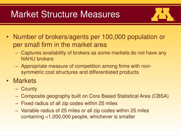 Market Structure Measures