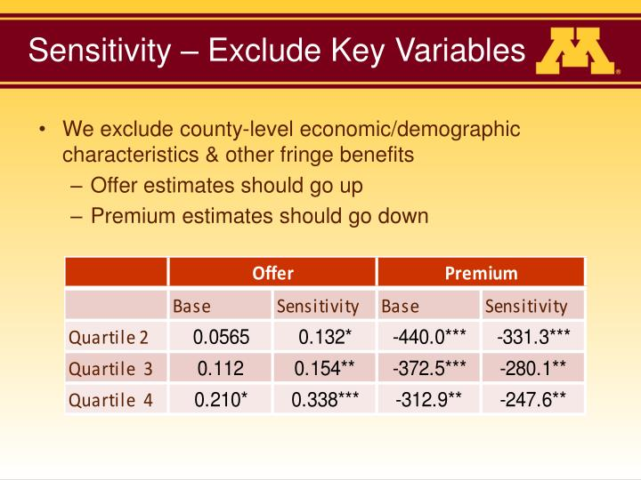 Sensitivity – Exclude Key Variables