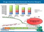 drugs used to drive dominate practice margins