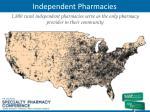 independent pharmacies