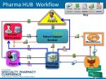 pharma hub workflow