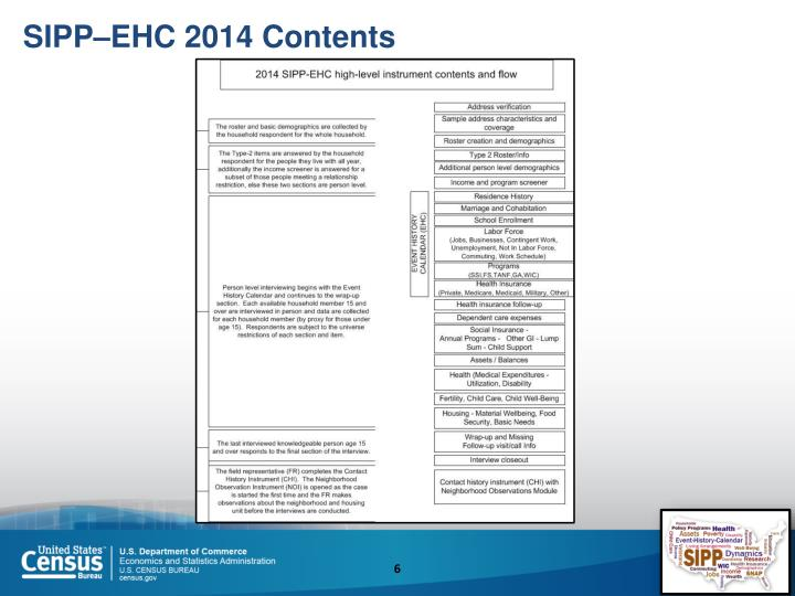 SIPP–EHC 2014 Contents