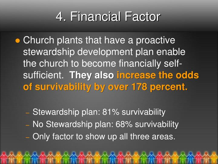 4. Financial Factor