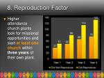 8 reproduction factor