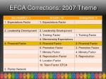 efca corrections 2007 theme