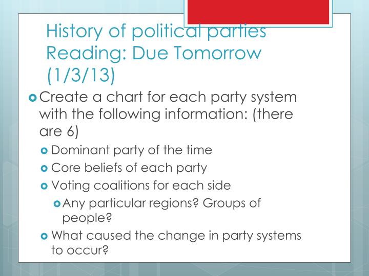 History of political parties Reading: Due Tomorrow (1/3/13)