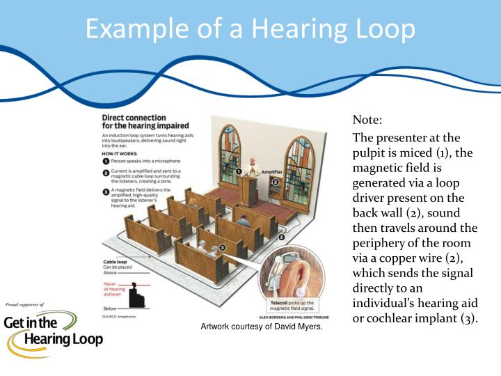 Example of a Hearing Loop