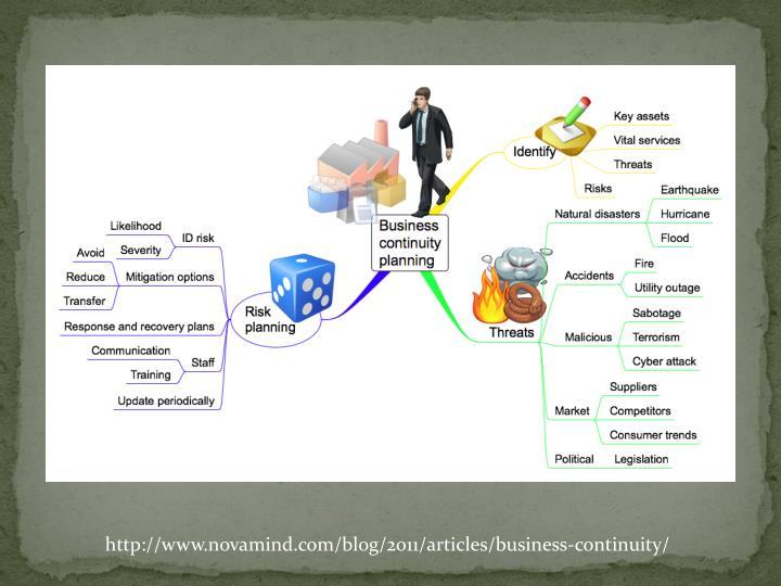 http://www.novamind.com/blog/2011/articles/business-continuity/