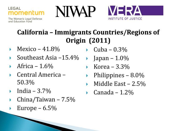 California – Immigrants Countries/Regions of Origin  (2011)