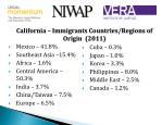 california immigrants countries regions of origin 2011